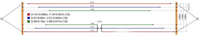 Подробнее: Двухэлементный трёхдиапазонный слопер для поля
